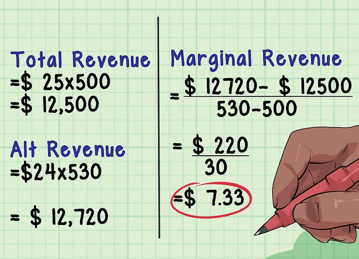 Formula For Marginal Revenue