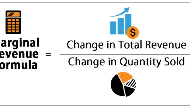 Marginal Revenue Formula