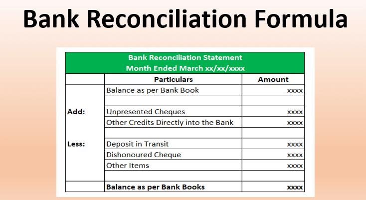 Bank Reconciliation Statement Definition