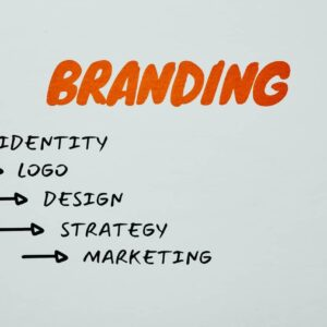 Branding Services For Your Business