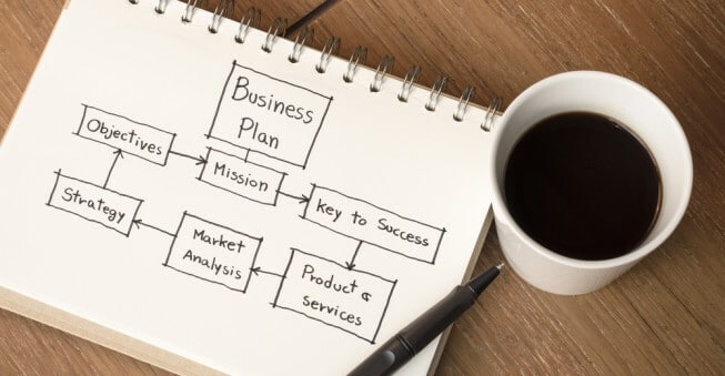 Business Strategic Plan